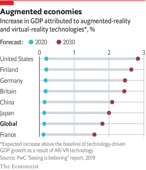 Augmented economies
