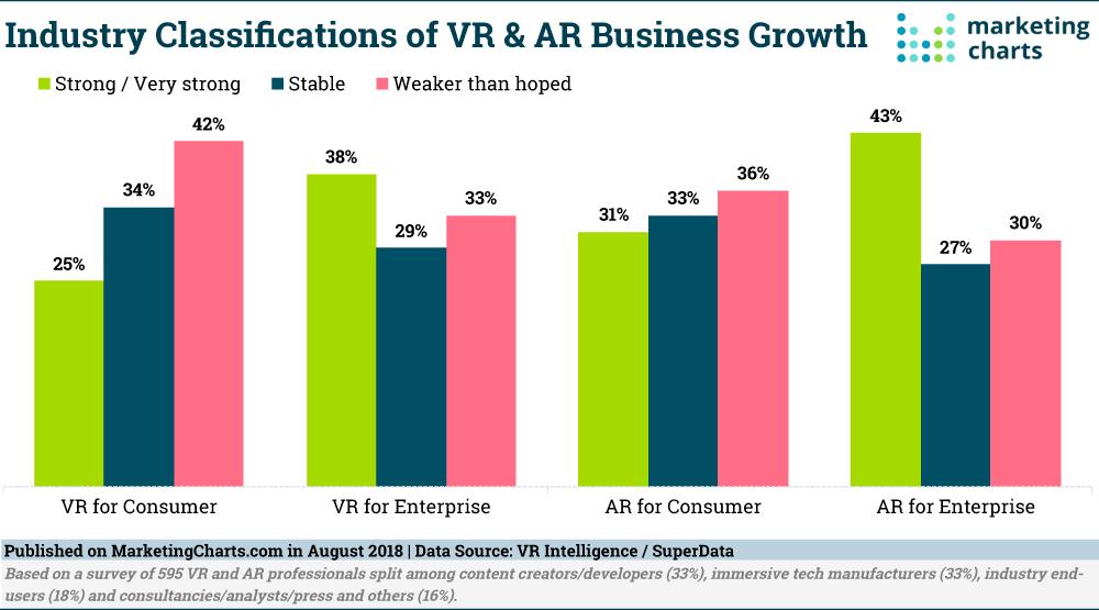 Industry VR & AR